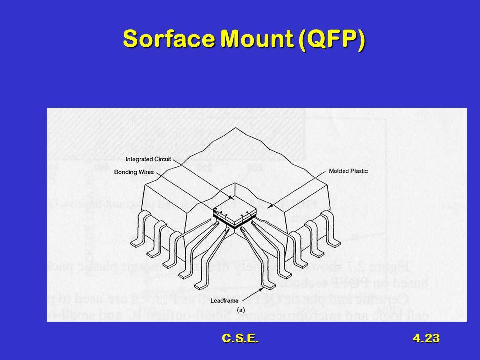 C.S.E.4.23 Sorface Mount (QFP)