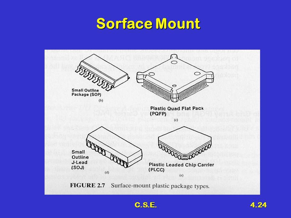 C.S.E.4.24 Sorface Mount