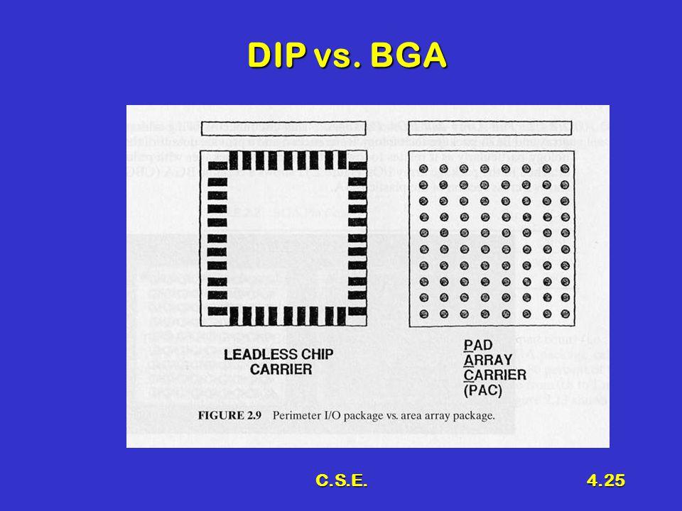 C.S.E.4.25 DIP vs. BGA