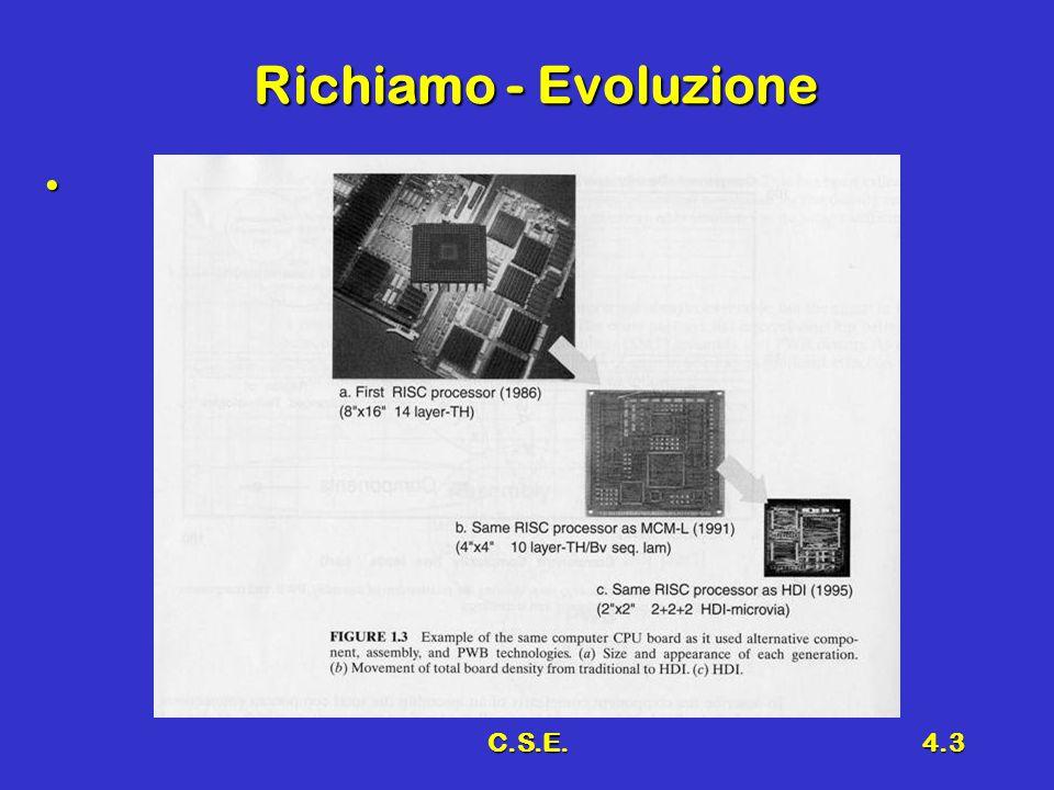 C.S.E.4.3 Richiamo - Evoluzione