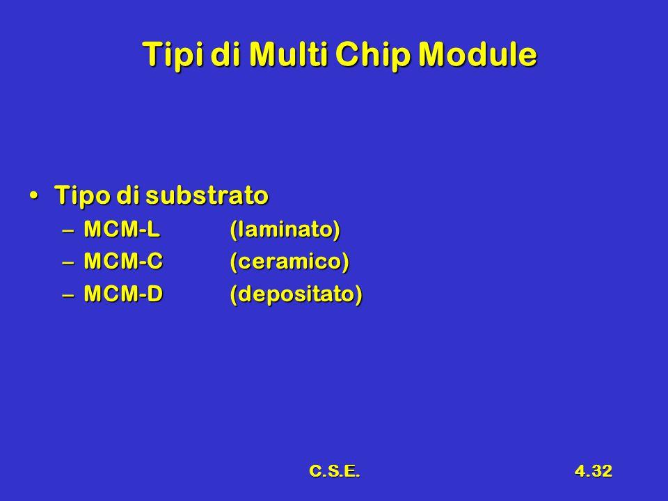 C.S.E.4.32 Tipi di Multi Chip Module Tipo di substratoTipo di substrato –MCM-L(laminato) –MCM-C(ceramico) –MCM-D(depositato)