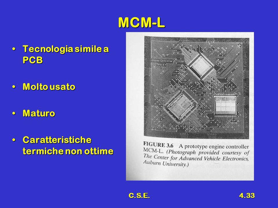 C.S.E.4.33 MCM-L Tecnologia simile a PCBTecnologia simile a PCB Molto usatoMolto usato MaturoMaturo Caratteristiche termiche non ottimeCaratteristiche termiche non ottime