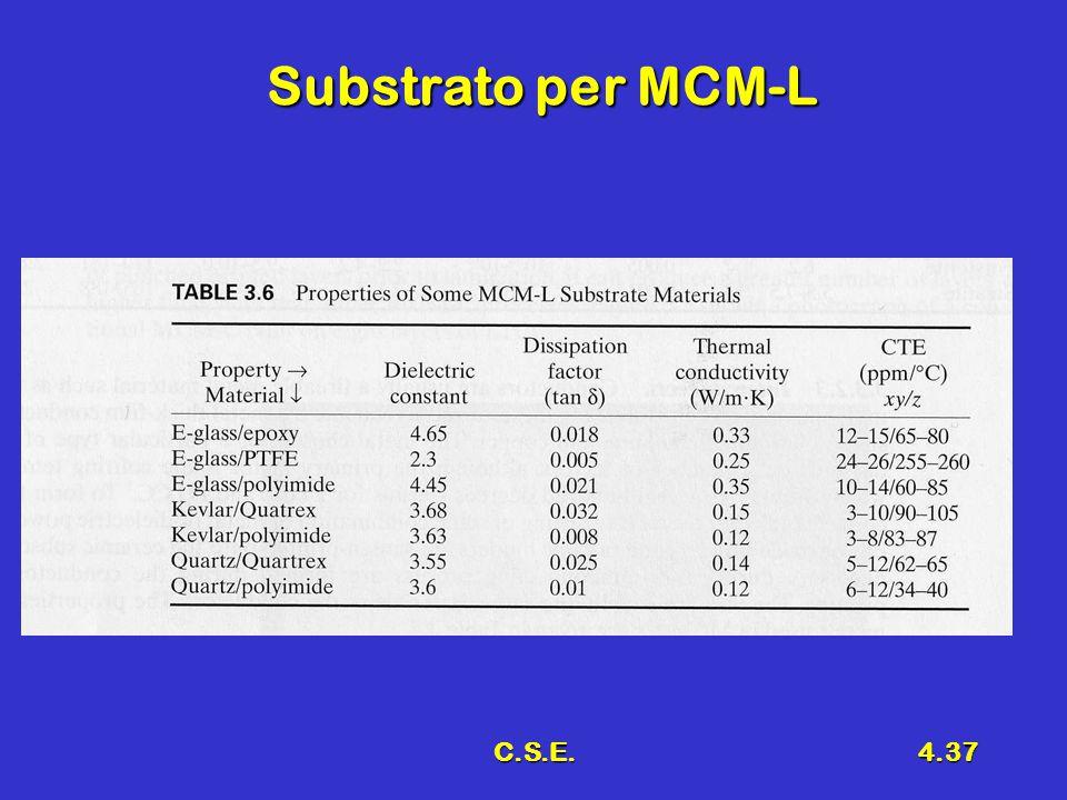 C.S.E.4.37 Substrato per MCM-L