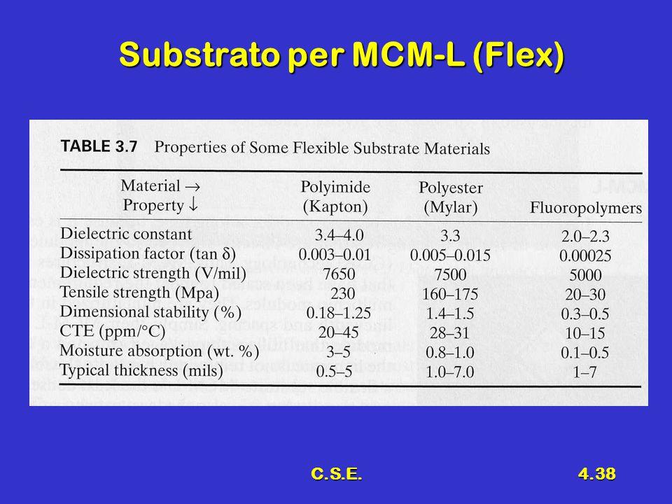 C.S.E.4.38 Substrato per MCM-L (Flex)