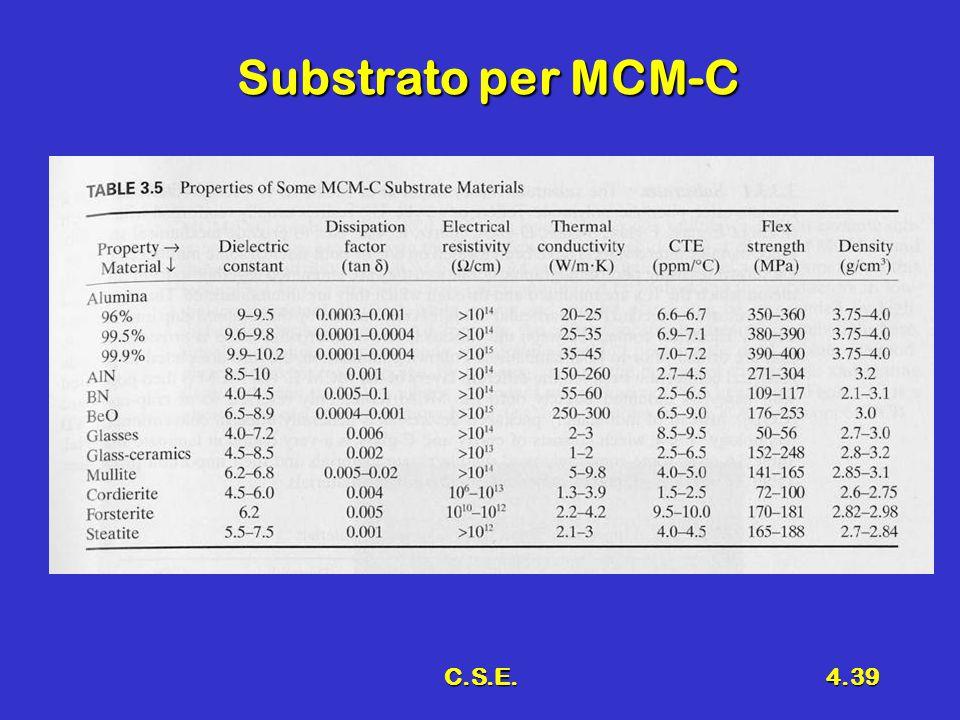 C.S.E.4.39 Substrato per MCM-C