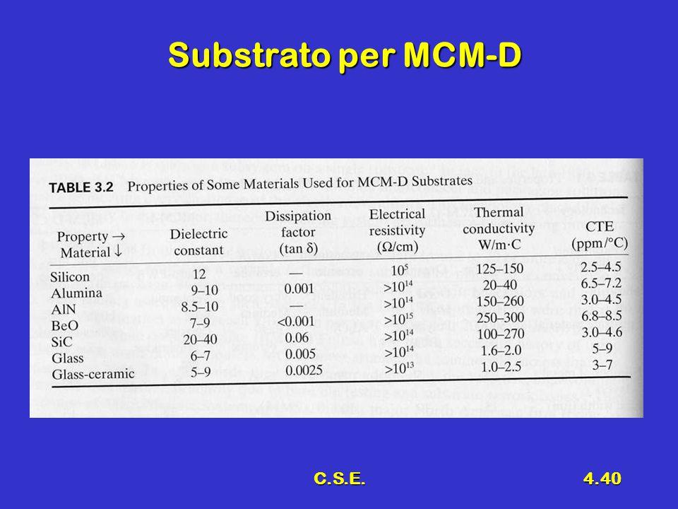 C.S.E.4.40 Substrato per MCM-D