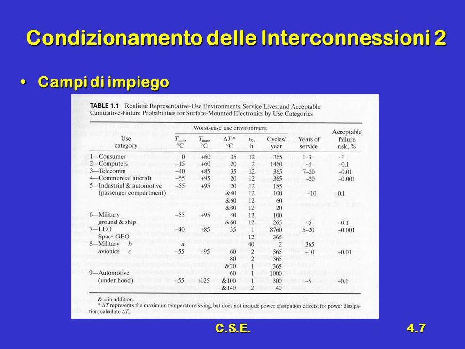 C.S.E.4.7 Condizionamento delle Interconnessioni 2 Campi di impiegoCampi di impiego