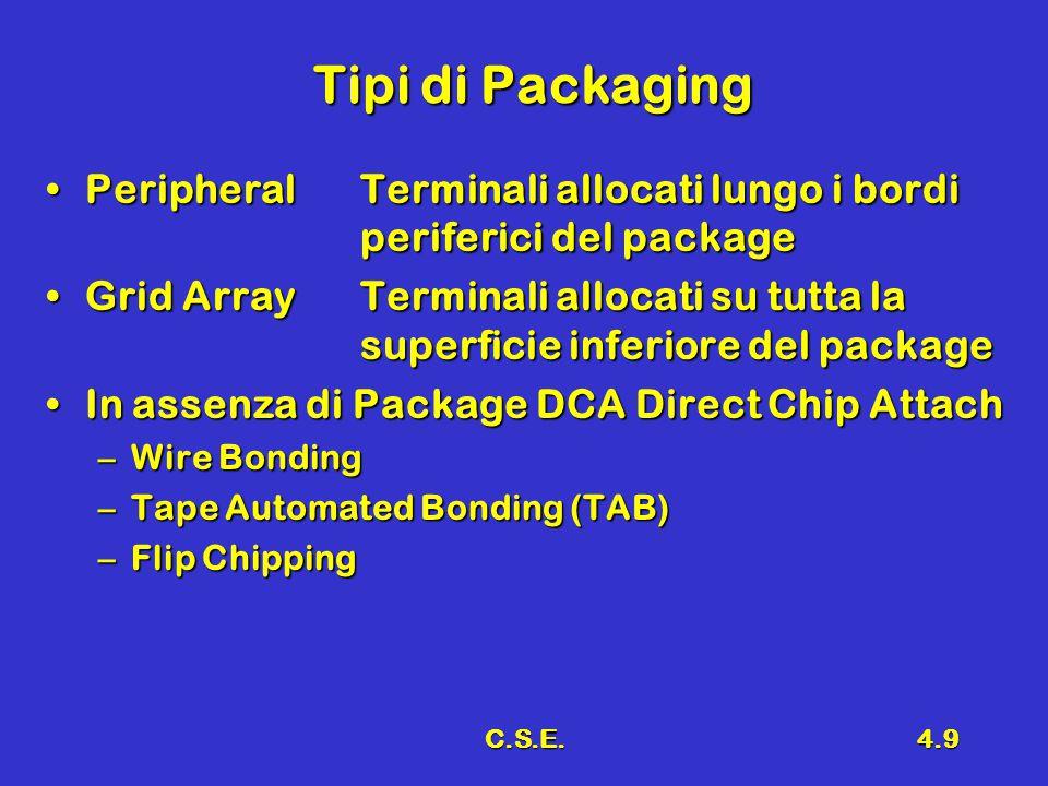 C.S.E.4.9 Tipi di Packaging PeripheralTerminali allocati lungo i bordi periferici del packagePeripheralTerminali allocati lungo i bordi periferici del package Grid ArrayTerminali allocati su tutta la superficie inferiore del packageGrid ArrayTerminali allocati su tutta la superficie inferiore del package In assenza di Package DCA Direct Chip AttachIn assenza di Package DCA Direct Chip Attach –Wire Bonding –Tape Automated Bonding(TAB) –Flip Chipping
