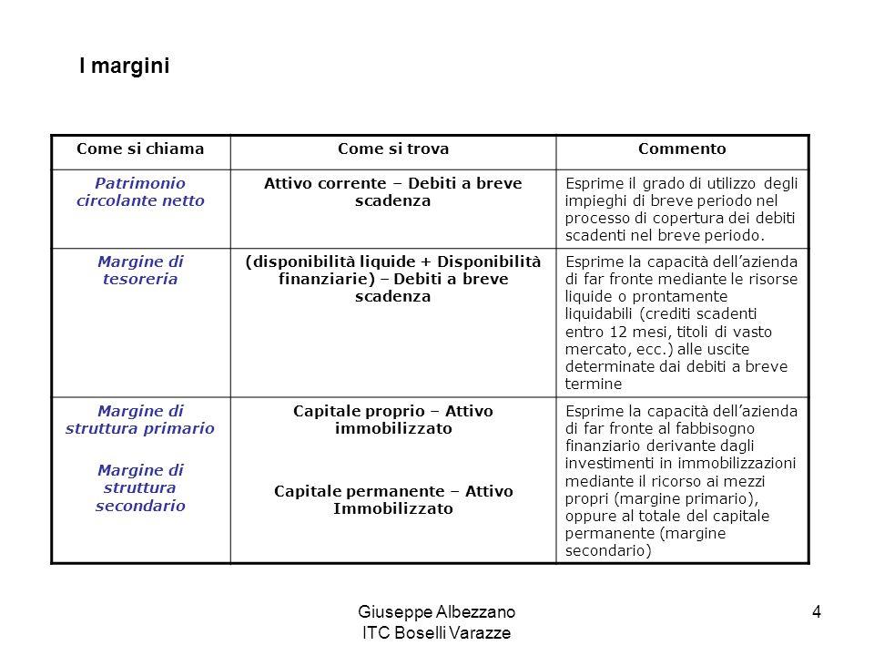 Giuseppe Albezzano ITC Boselli Varazze 4 I margini Come si chiamaCome si trovaCommento Patrimonio circolante netto Attivo corrente – Debiti a breve sc