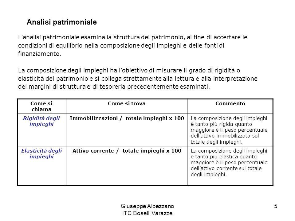 Giuseppe Albezzano ITC Boselli Varazze 5 Analisi patrimoniale L'analisi patrimoniale esamina la struttura del patrimonio, al fine di accertare le condizioni di equilibrio nella composizione degli impieghi e delle fonti di finanziamento.
