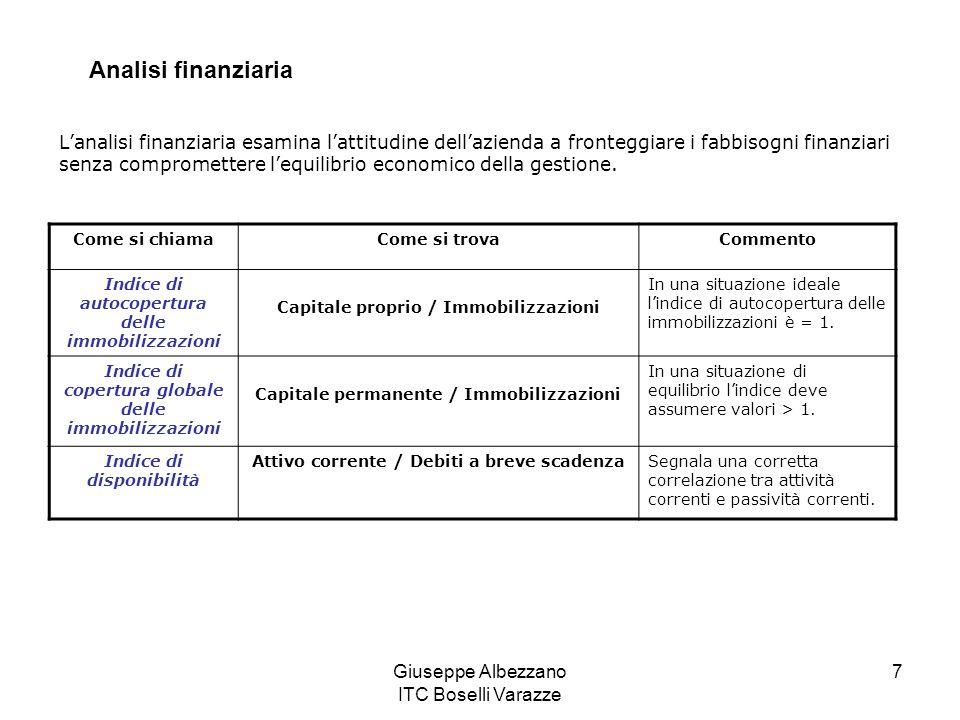 Giuseppe Albezzano ITC Boselli Varazze 7 Analisi finanziaria L'analisi finanziaria esamina l'attitudine dell'azienda a fronteggiare i fabbisogni finanziari senza compromettere l'equilibrio economico della gestione.