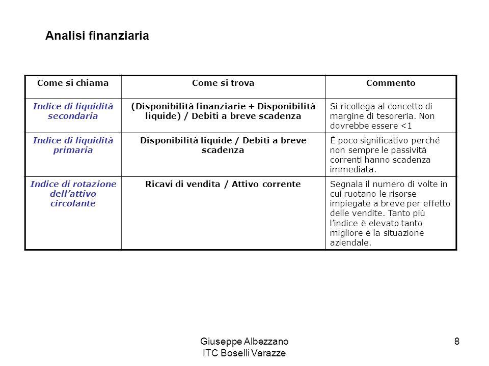 Giuseppe Albezzano ITC Boselli Varazze 8 Analisi finanziaria Come si chiamaCome si trovaCommento Indice di liquidità secondaria (Disponibilità finanziarie + Disponibilità liquide) / Debiti a breve scadenza Si ricollega al concetto di margine di tesoreria.