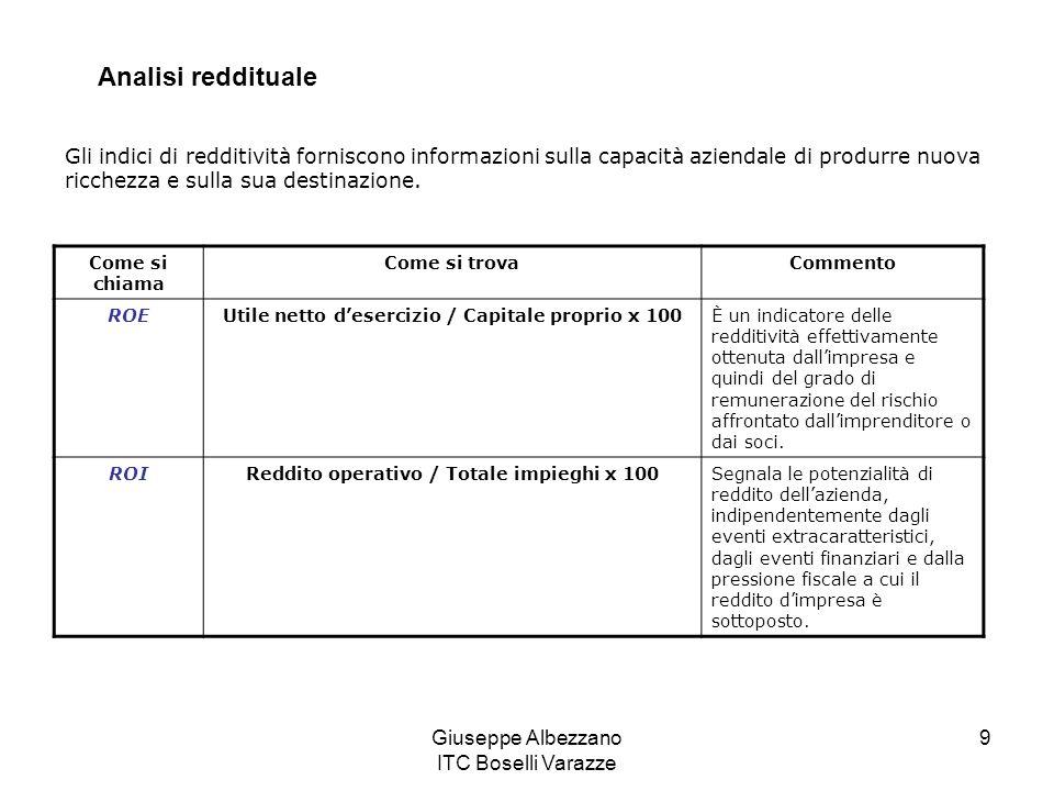 Giuseppe Albezzano ITC Boselli Varazze 9 Analisi reddituale Come si chiama Come si trovaCommento ROEUtile netto d'esercizio / Capitale proprio x 100È