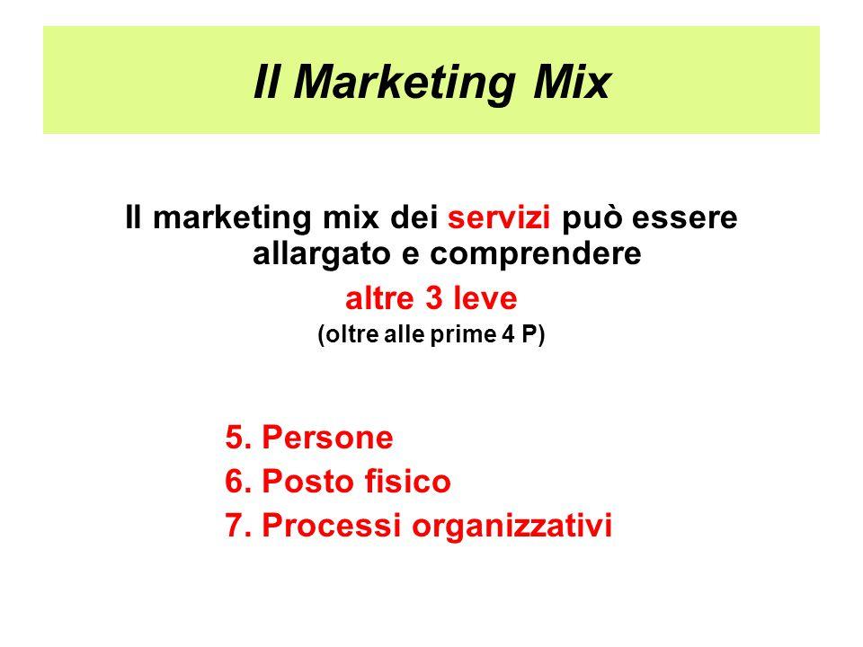Il Marketing Mix Il marketing mix dei servizi può essere allargato e comprendere altre 3 leve (oltre alle prime 4 P) 5. Persone 6. Posto fisico 7. Pro