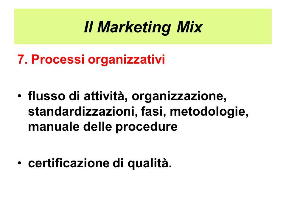 Il Marketing Mix 7. Processi organizzativi flusso di attività, organizzazione, standardizzazioni, fasi, metodologie, manuale delle procedure certifica
