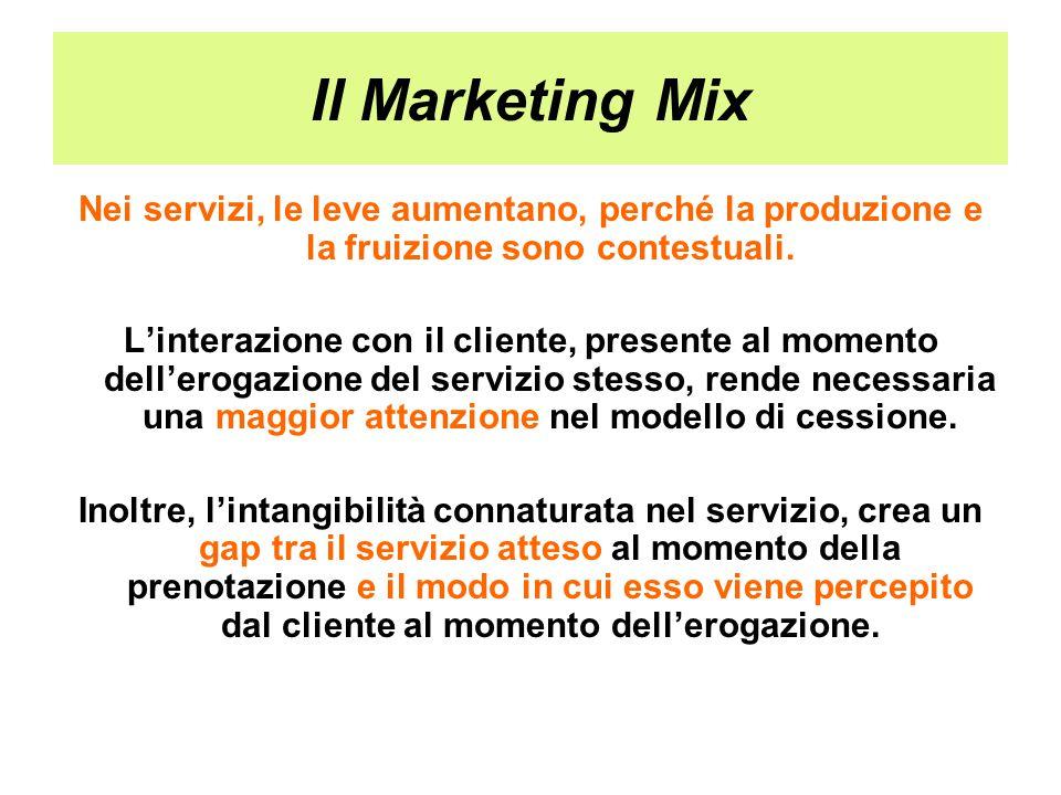 Il Marketing Mix Nei servizi, le leve aumentano, perché la produzione e la fruizione sono contestuali. L'interazione con il cliente, presente al momen