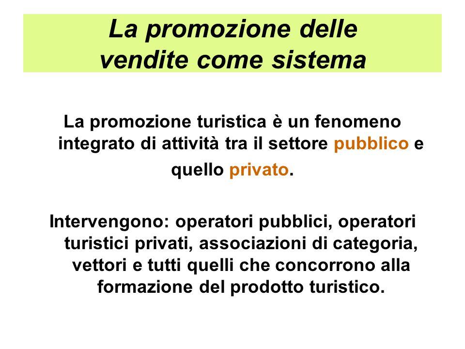 La promozione delle vendite come sistema La promozione turistica è un fenomeno integrato di attività tra il settore pubblico e quello privato. Interve
