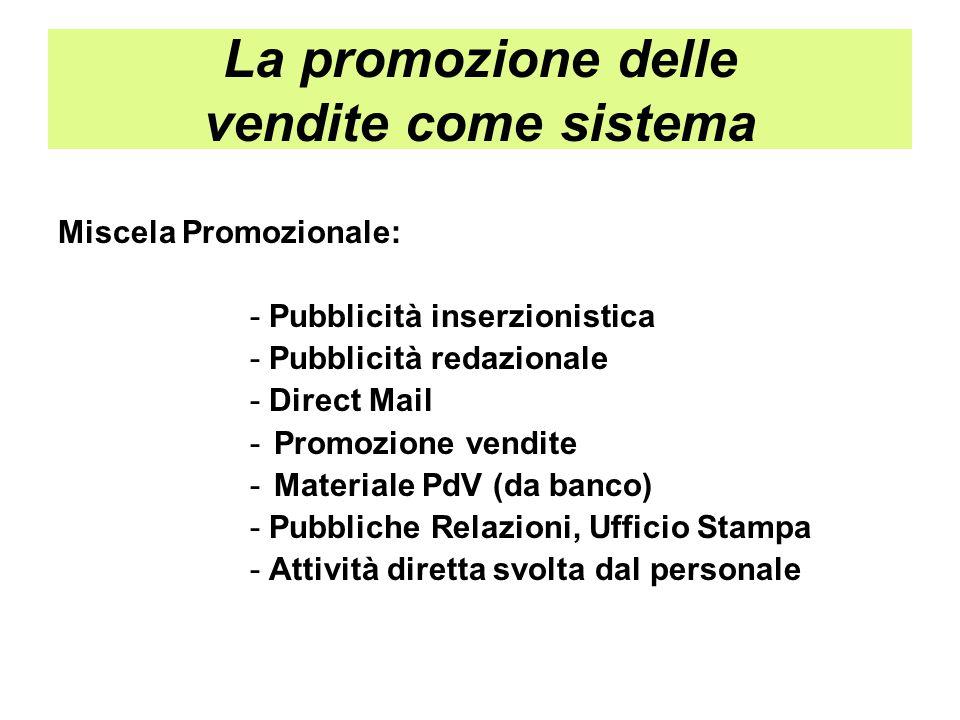 La promozione delle vendite come sistema Miscela Promozionale: - Pubblicità inserzionistica - Pubblicità redazionale - Direct Mail -Promozione vendite