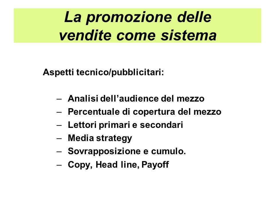 La promozione delle vendite come sistema Aspetti tecnico/pubblicitari: – Analisi dell'audience del mezzo – Percentuale di copertura del mezzo – Lettor