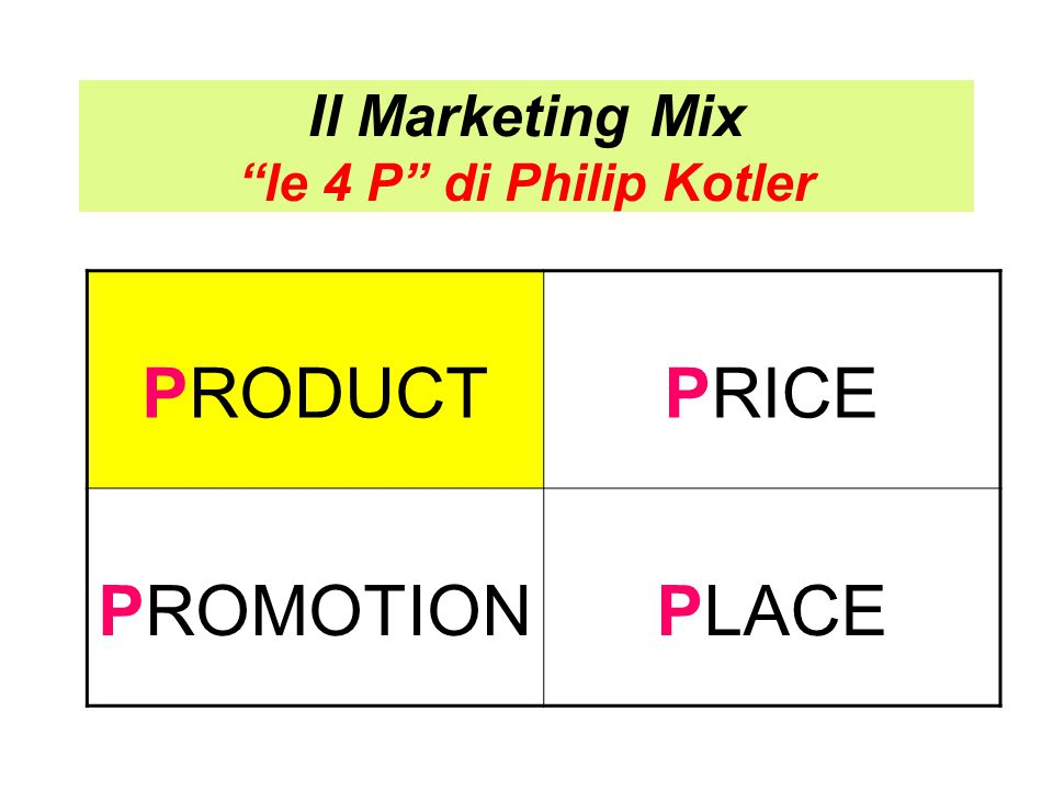 Il Marketing Mix le 4 P di Philip Kotler PRODUCTPRICE PROMOTIONPLACE