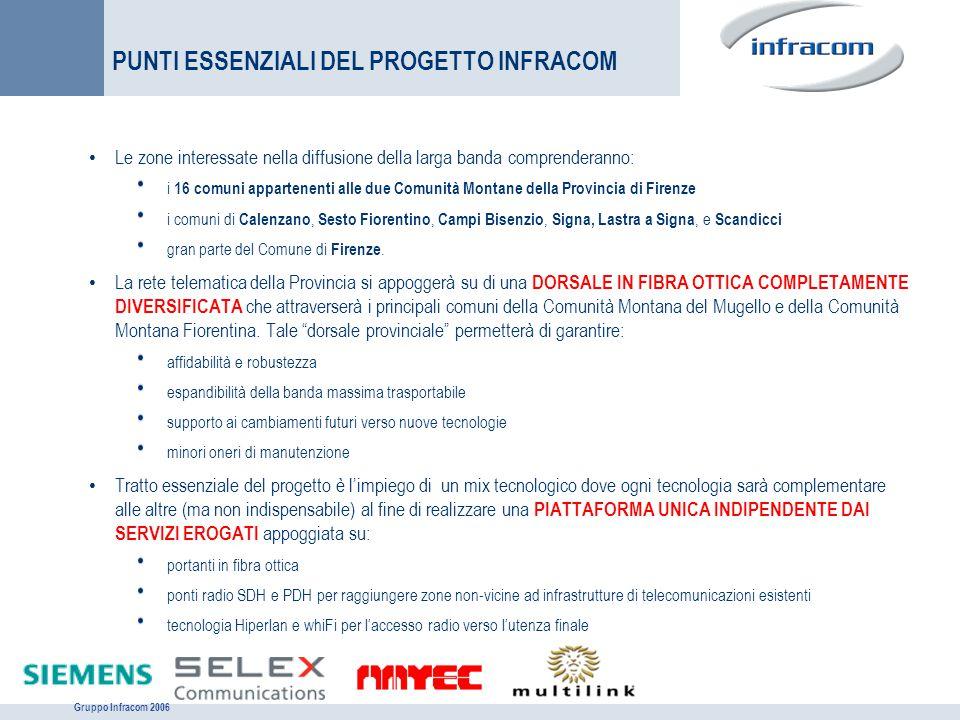 Gruppo Infracom 2006 PUNTI ESSENZIALI DEL PROGETTO INFRACOM Le zone interessate nella diffusione della larga banda comprenderanno: i 16 comuni apparte