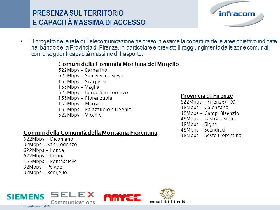 Gruppo Infracom 2006 PRESENZA SUL TERRITORIO E CAPACITÀ MASSIMA DI ACCESSO Il progetto della rete di Telecomunicazione ha preso in esame la copertura