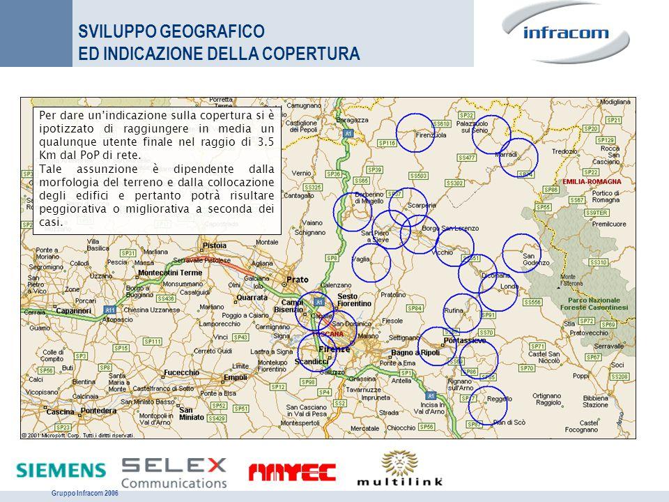 Gruppo Infracom 2006 SVILUPPO GEOGRAFICO ED INDICAZIONE DELLA COPERTURA Per dare un'indicazione sulla copertura si è ipotizzato di raggiungere in medi