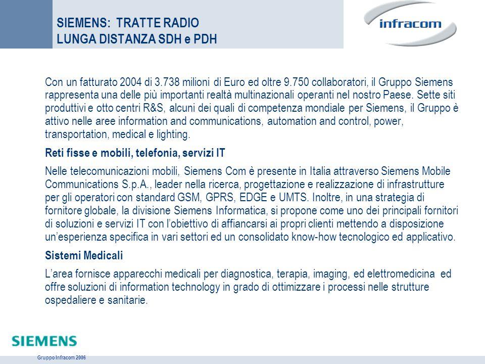 Gruppo Infracom 2006 SIEMENS: TRATTE RADIO LUNGA DISTANZA SDH e PDH Con un fatturato 2004 di 3.738 milioni di Euro ed oltre 9.750 collaboratori, il Gr