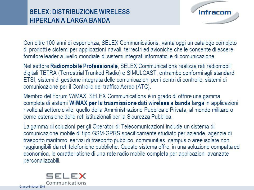 Gruppo Infracom 2006 SELEX: DISTRIBUZIONE WIRELESS HIPERLAN A LARGA BANDA Con oltre 100 anni di esperienza, SELEX Communications, vanta oggi un catalo