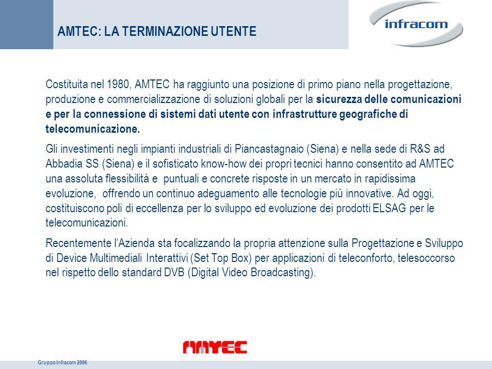 Gruppo Infracom 2006 AMTEC: LA TERMINAZIONE UTENTE Costituita nel 1980, AMTEC ha raggiunto una posizione di primo piano nella progettazione, produzion