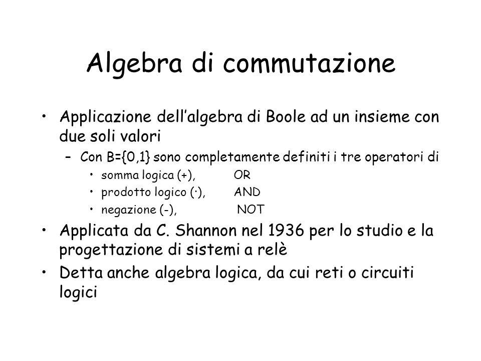Algebra di commutazione Applicazione dell'algebra di Boole ad un insieme con due soli valori –Con B={0,1} sono completamente definiti i tre operatori