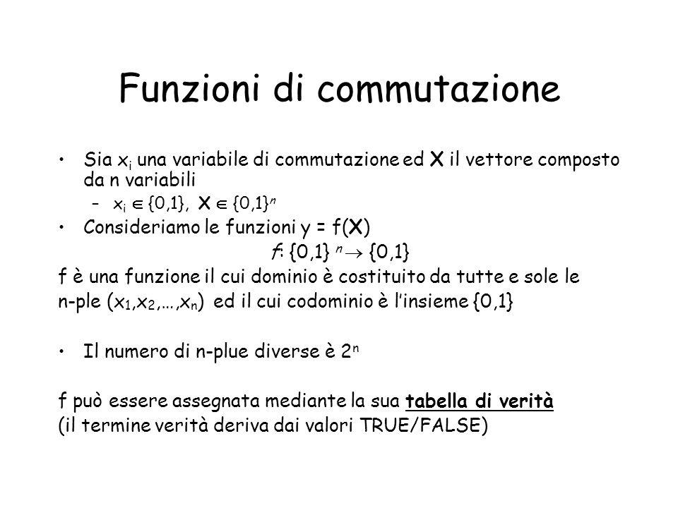 Funzioni di commutazione Sia x i una variabile di commutazione ed X il vettore composto da n variabili –x i  {0,1}, X  {0,1} n Consideriamo le funzi