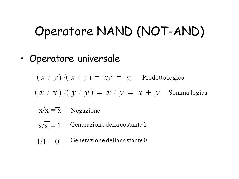 Operatore NAND (NOT-AND) Operatore universale x/x = x Prodotto logico Somma logica Negazione x/x = 1 Generazione della costante 1 1/1 = 0 Generazione