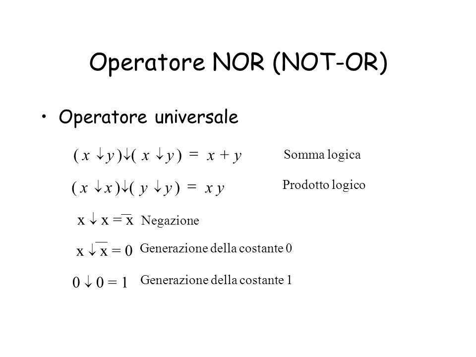 Operatore NOR (NOT-OR) Operatore universale (x  y) ((x  y)  x + y x  x = x Somma logica Prodotto logico Negazione x  x = 0 Generazione della co