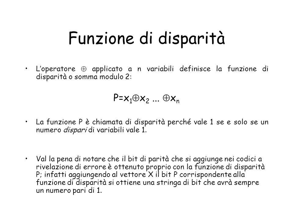 Funzione di disparità L'operatore  applicato a n variabili definisce la funzione di disparità o somma modulo 2: P=x 1  x 2...  x n La funzione P è