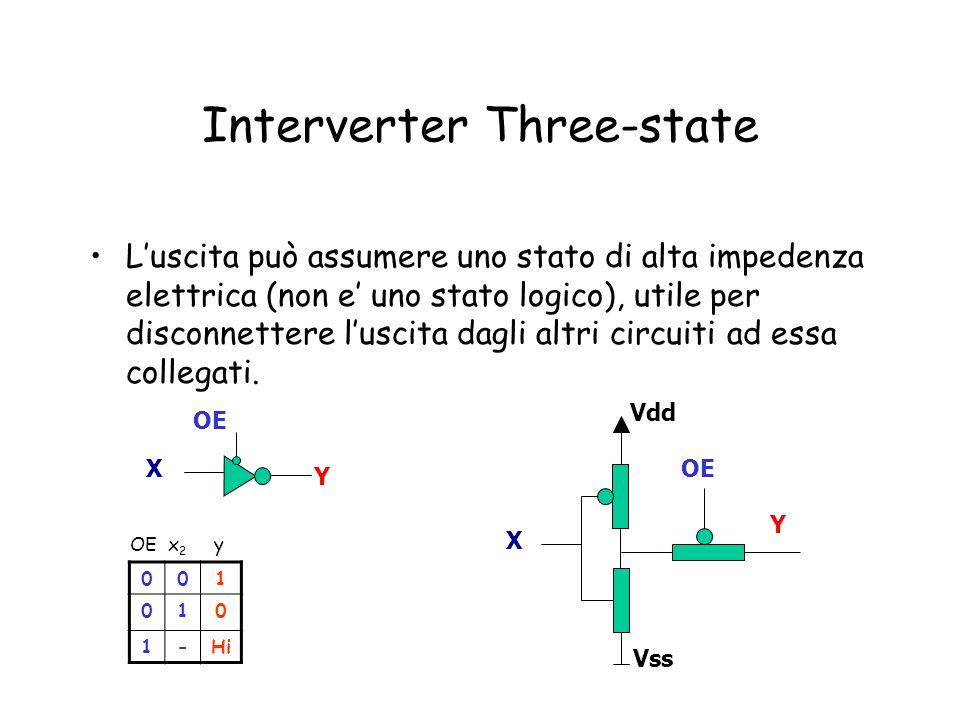 Interverter Three-state L'uscita può assumere uno stato di alta impedenza elettrica (non e' uno stato logico), utile per disconnettere l'uscita dagli