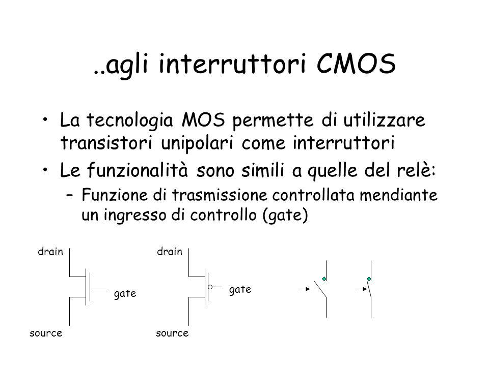 ..agli interruttori CMOS La tecnologia MOS permette di utilizzare transistori unipolari come interruttori Le funzionalità sono simili a quelle del rel