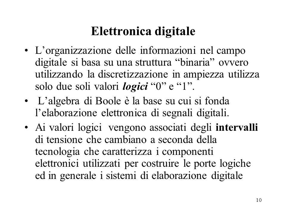 10 Elettronica digitale L'organizzazione delle informazioni nel campo digitale si basa su una struttura binaria ovvero utilizzando la discretizzazione in ampiezza utilizza solo due soli valori logici 0 e 1 .