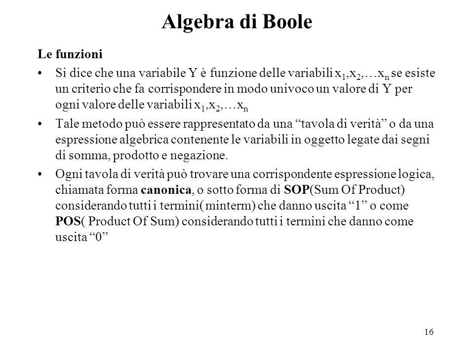 16 Algebra di Boole Le funzioni Si dice che una variabile Y è funzione delle variabili x 1,x 2,…x n se esiste un criterio che fa corrispondere in modo