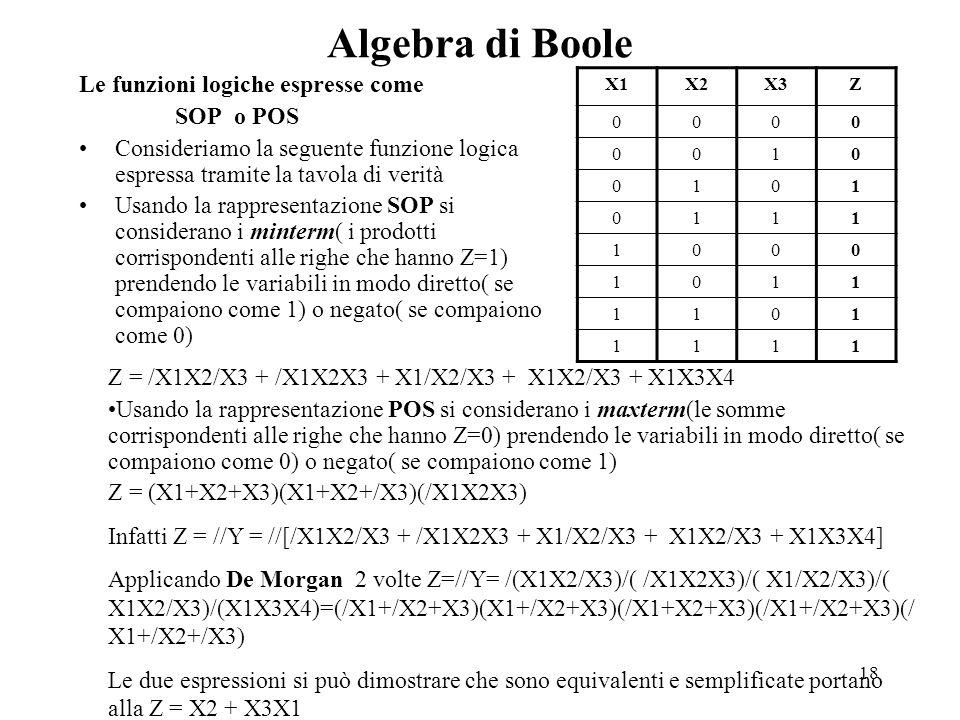 18 Algebra di Boole Le funzioni logiche espresse come SOP o POS Consideriamo la seguente funzione logica espressa tramite la tavola di verità Usando la rappresentazione SOP si considerano i minterm( i prodotti corrispondenti alle righe che hanno Z=1) prendendo le variabili in modo diretto( se compaiono come 1) o negato( se compaiono come 0) X1X2X3Z 0000 0010 0101 0111 1000 1011 1101 1111 Z = /X1X2/X3 + /X1X2X3 + X1/X2/X3 + X1X2/X3 + X1X3X4 Usando la rappresentazione POS si considerano i maxterm(le somme corrispondenti alle righe che hanno Z=0) prendendo le variabili in modo diretto( se compaiono come 0) o negato( se compaiono come 1) Z = (X1+X2+X3)(X1+X2+/X3)(/X1X2X3) Infatti Z = //Y = //[/X1X2/X3 + /X1X2X3 + X1/X2/X3 + X1X2/X3 + X1X3X4] Applicando De Morgan 2 volte Z=//Y= /(X1X2/X3)/( /X1X2X3)/( X1/X2/X3)/( X1X2/X3)/(X1X3X4)=(/X1+/X2+X3)(X1+/X2+X3)(/X1+X2+X3)(/X1+/X2+X3)(/ X1+/X2+/X3) Le due espressioni si può dimostrare che sono equivalenti e semplificate portano alla Z = X2 + X3X1