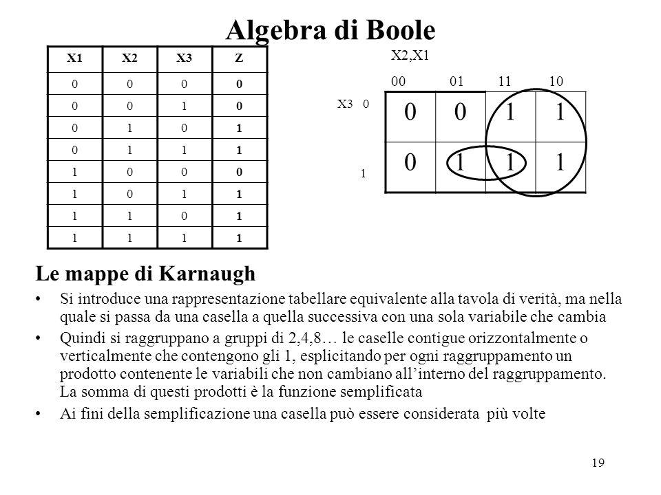 19 Algebra di Boole Le mappe di Karnaugh Si introduce una rappresentazione tabellare equivalente alla tavola di verità, ma nella quale si passa da una casella a quella successiva con una sola variabile che cambia Quindi si raggruppano a gruppi di 2,4,8… le caselle contigue orizzontalmente o verticalmente che contengono gli 1, esplicitando per ogni raggruppamento un prodotto contenente le variabili che non cambiano all'interno del raggruppamento.