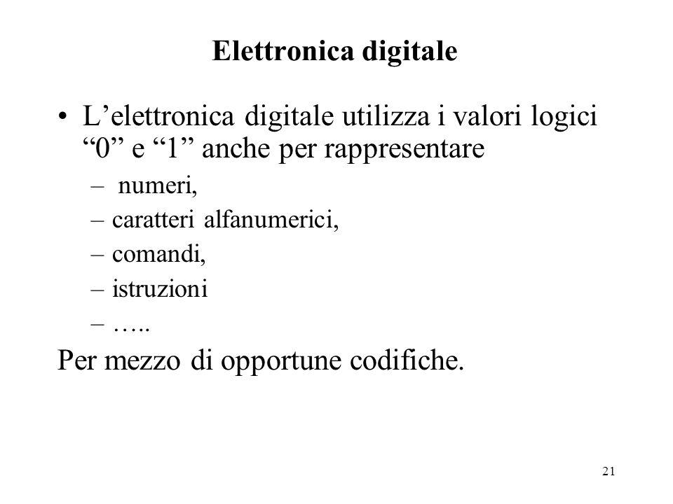 21 Elettronica digitale L'elettronica digitale utilizza i valori logici 0 e 1 anche per rappresentare – numeri, –caratteri alfanumerici, –comandi, –istruzioni –…..