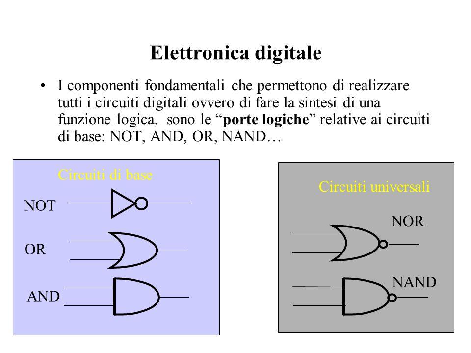 22 Elettronica digitale I componenti fondamentali che permettono di realizzare tutti i circuiti digitali ovvero di fare la sintesi di una funzione logica, sono le porte logiche relative ai circuiti di base: NOT, AND, OR, NAND… NOT OR AND NOR NAND Circuiti di base Circuiti universali