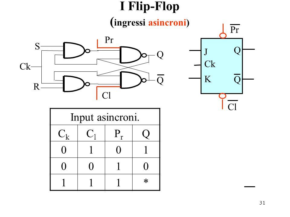 31 I Flip-Flop ( ingressi asincroni) Input asincroni.