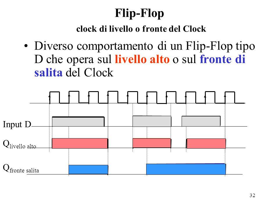 32 Flip-Flop clock di livello o fronte del Clock Diverso comportamento di un Flip-Flop tipo D che opera sul livello alto o sul fronte di salita del Clock Q livello alto Q fronte salita Input D