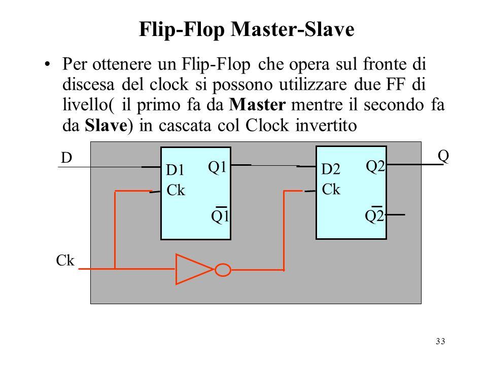 33 Flip-Flop Master-Slave Per ottenere un Flip-Flop che opera sul fronte di discesa del clock si possono utilizzare due FF di livello( il primo fa da Master mentre il secondo fa da Slave) in cascata col Clock invertito D1 Ck Q1 D2 Ck Q2 Ck D Q