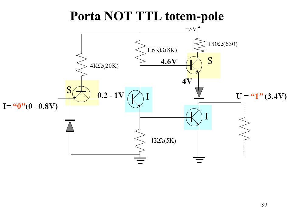 """39 Porta NOT TTL totem-pole +5V I= """"0""""(0 - 0.8V) 0.2 - 1V S I I S U = """"1"""" (3.4V) 4V 4.6V 1K  4K  1.6K  130 """