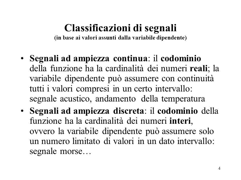 4 Classificazioni di segnali (in base ai valori assunti dalla variabile dipendente) Segnali ad ampiezza continua: il codominio della funzione ha la ca