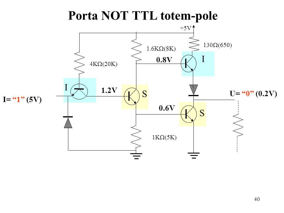 """40 Porta NOT TTL totem-pole +5V I S S I U= """"0"""" (0.2V) 0.8V 1K  4K  1.6K  130  I= """"1"""" (5V) 1.2V 0.6V"""