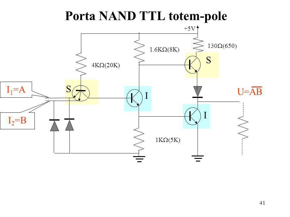 41 Porta NAND TTL totem-pole +5V S I I S 1K  4K  1.6K  130  I 1 =A I 2 =B U=AB